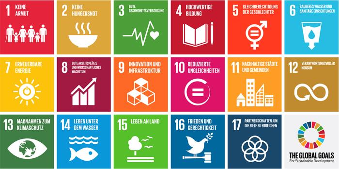 Die Agenda 2030